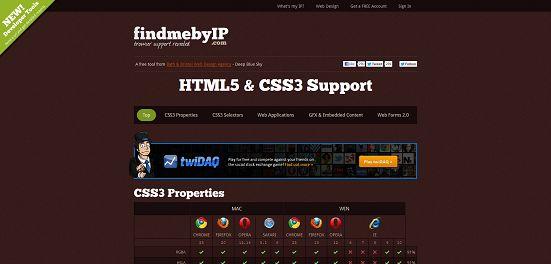 HTML5 & CSS3 Web Design
